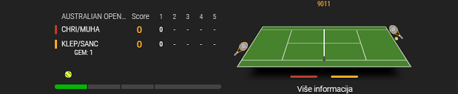tenis kladjenje uživo